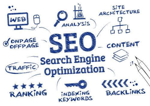 What Has Changed Recently With SEO?
